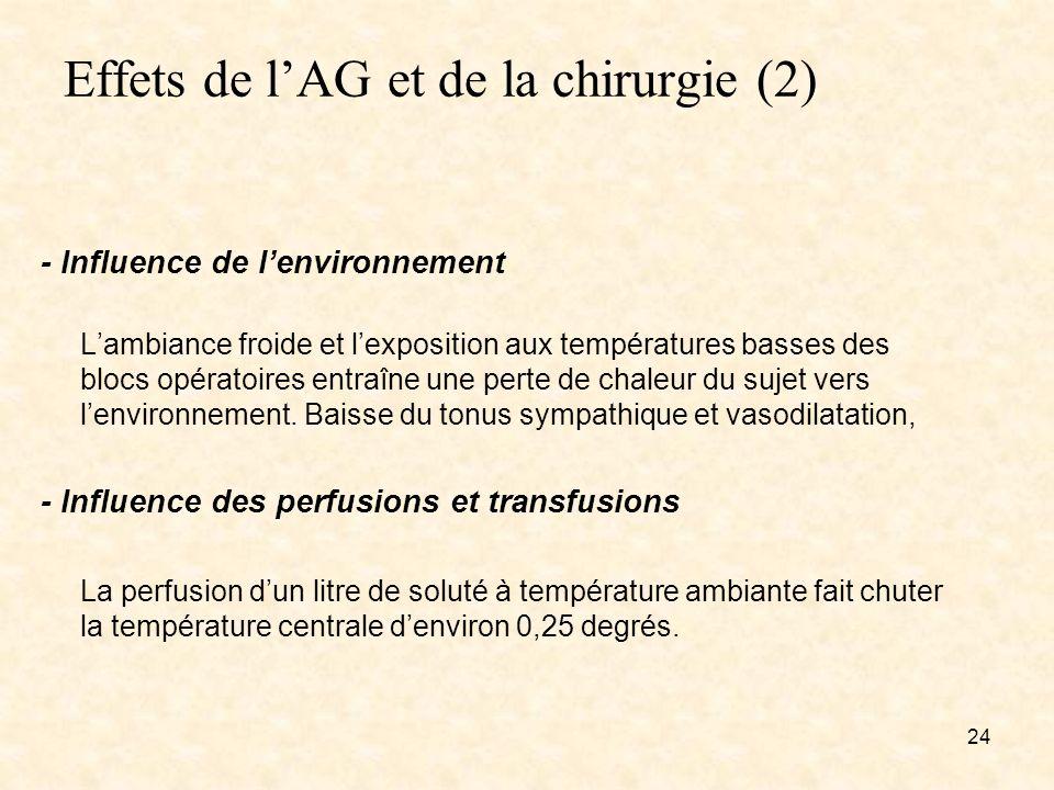Effets de l'AG et de la chirurgie (2)