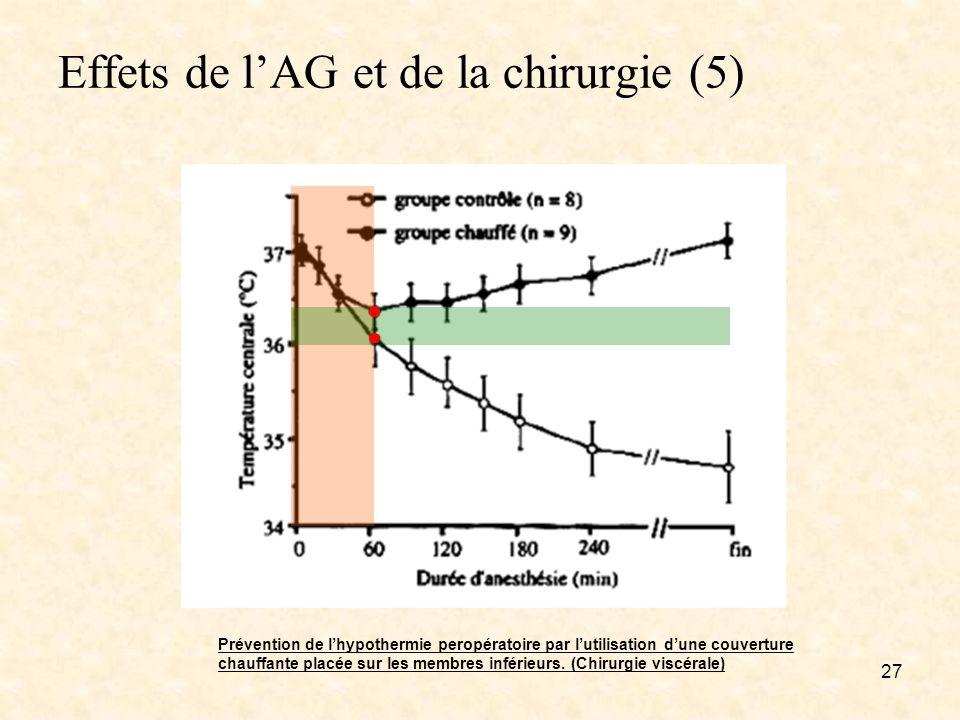 Effets de l'AG et de la chirurgie (5)