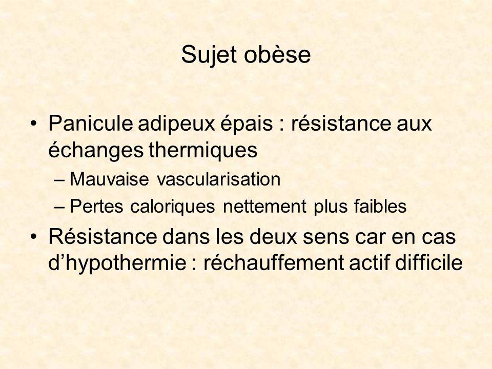 Sujet obèsePanicule adipeux épais : résistance aux échanges thermiques. Mauvaise vascularisation. Pertes caloriques nettement plus faibles.