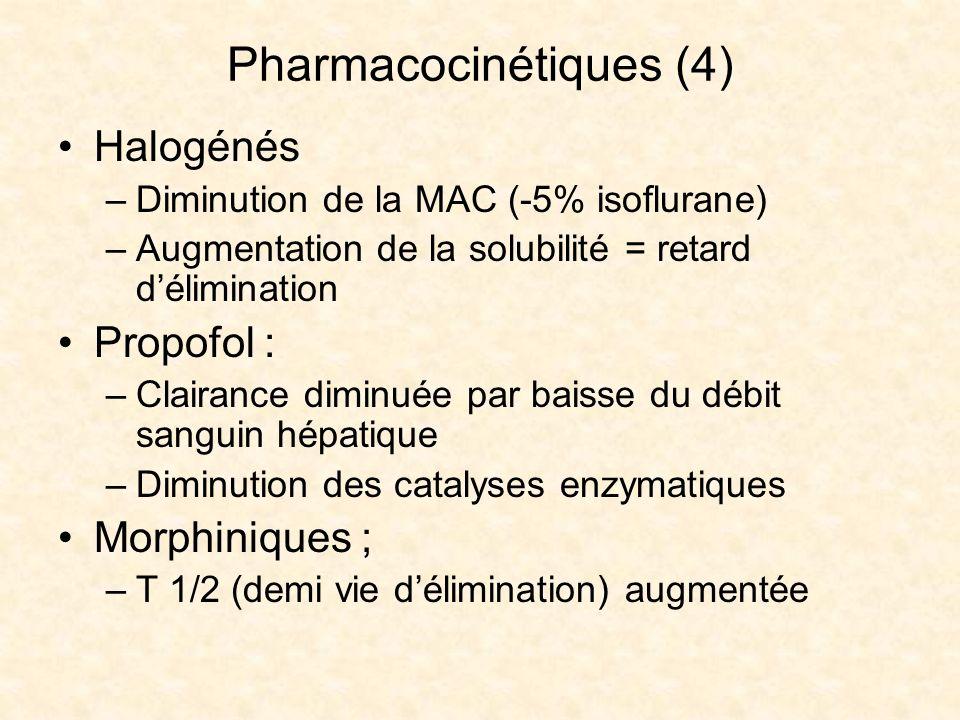 Pharmacocinétiques (4)