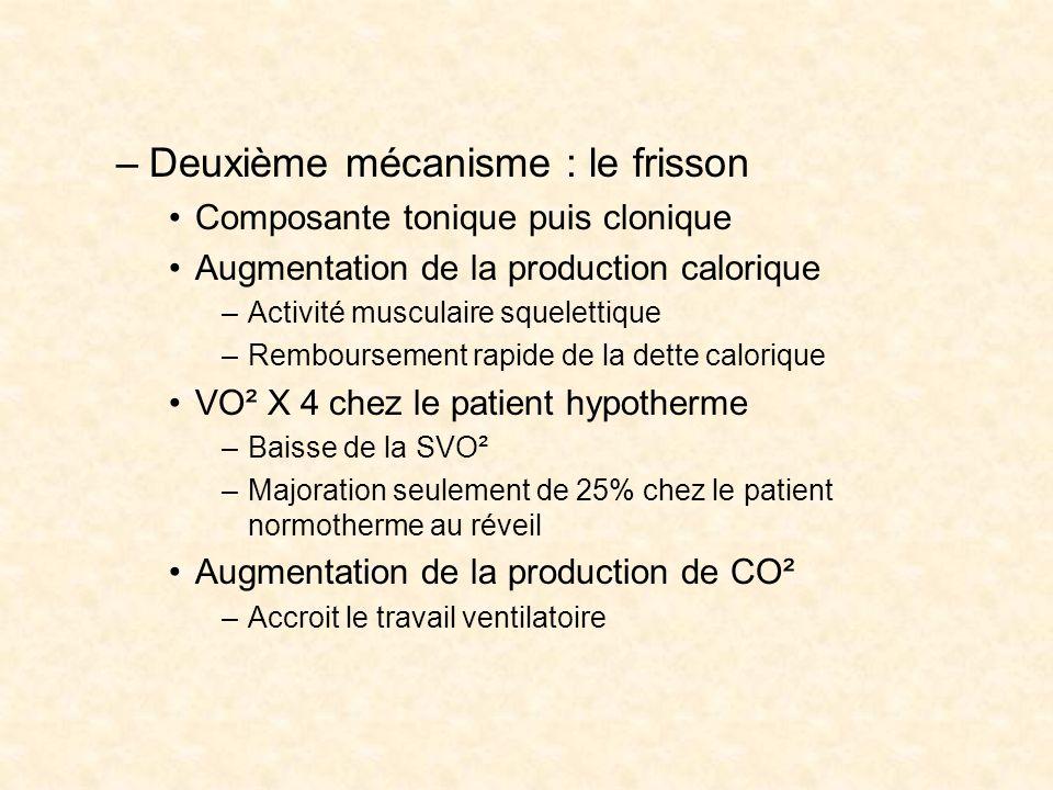 Deuxième mécanisme : le frisson