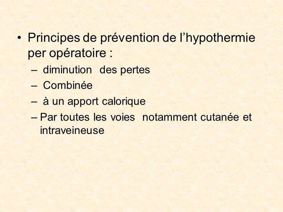Principes de prévention de l'hypothermie per opératoire :