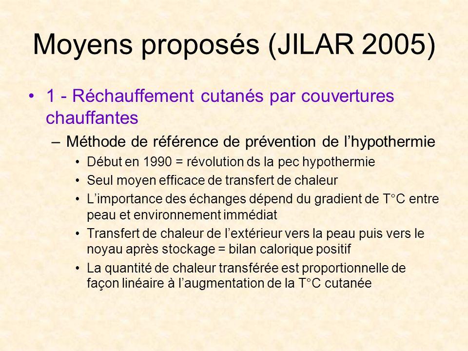 Moyens proposés (JILAR 2005)