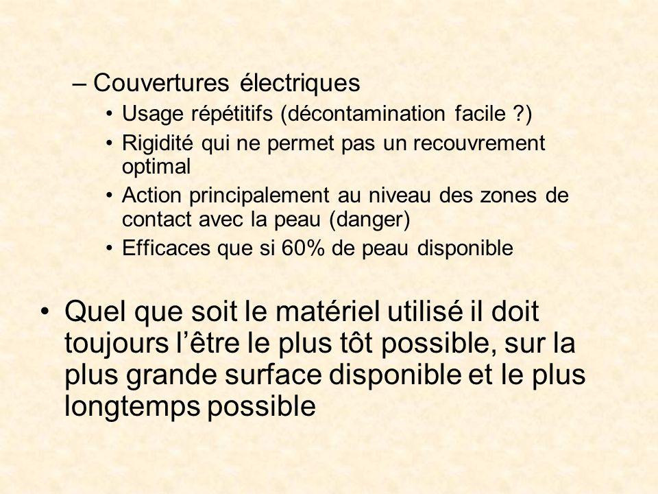 Couvertures électriques