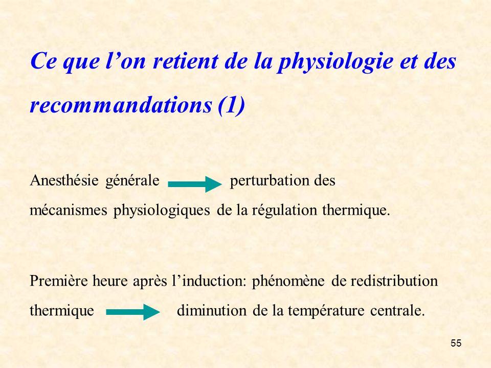 Ce que l'on retient de la physiologie et des recommandations (1)