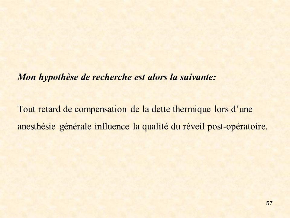 Mon hypothèse de recherche est alors la suivante: Tout retard de compensation de la dette thermique lors d'une anesthésie générale influence la qualité du réveil post-opératoire.