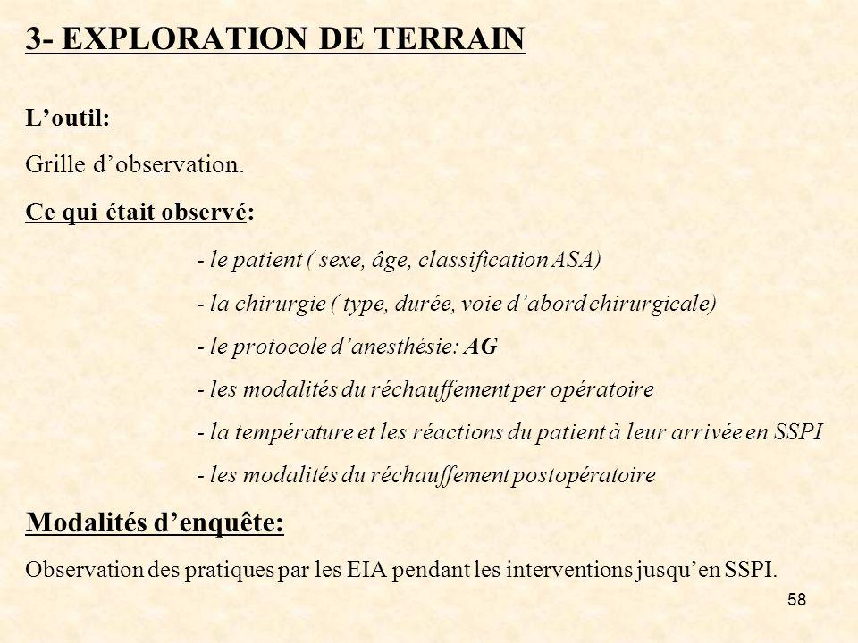 3- EXPLORATION DE TERRAIN L'outil:. Grille d'observation