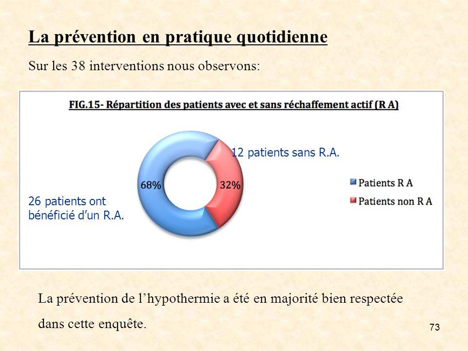 La prévention en pratique quotidienne Sur les 38 interventions nous observons:
