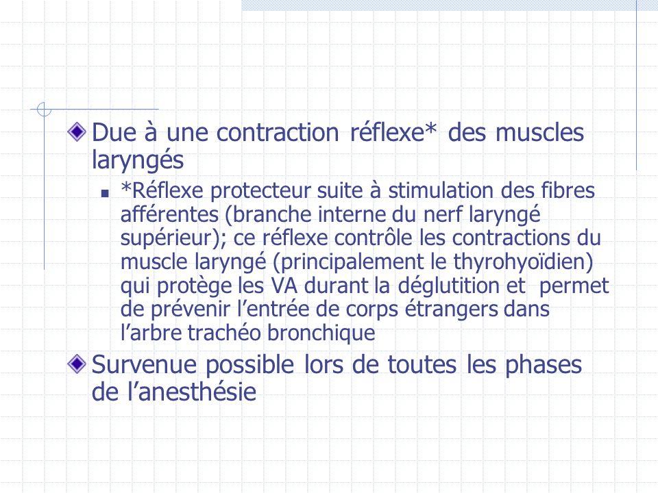 Due à une contraction réflexe* des muscles laryngés