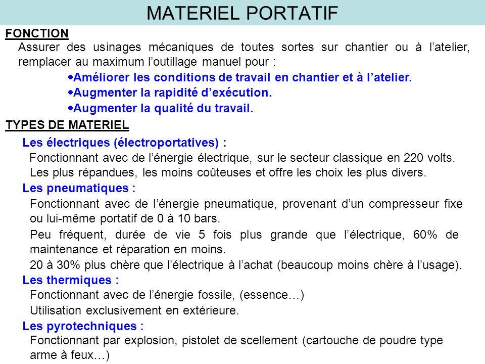 MATERIEL PORTATIF FONCTION