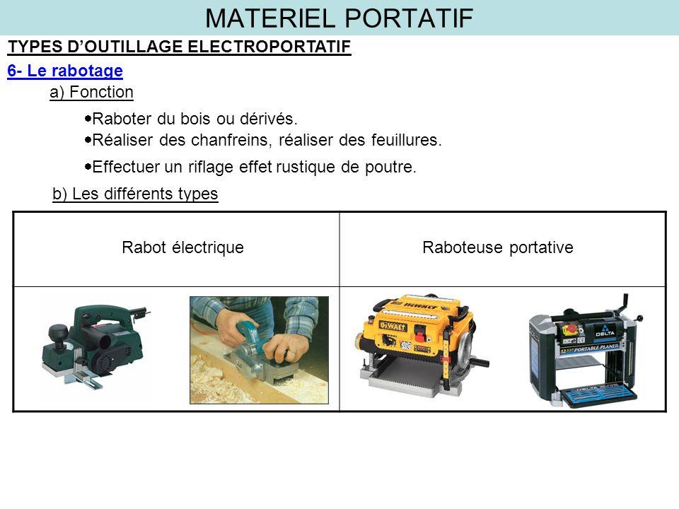 MATERIEL PORTATIF TYPES D'OUTILLAGE ELECTROPORTATIF 6- Le rabotage