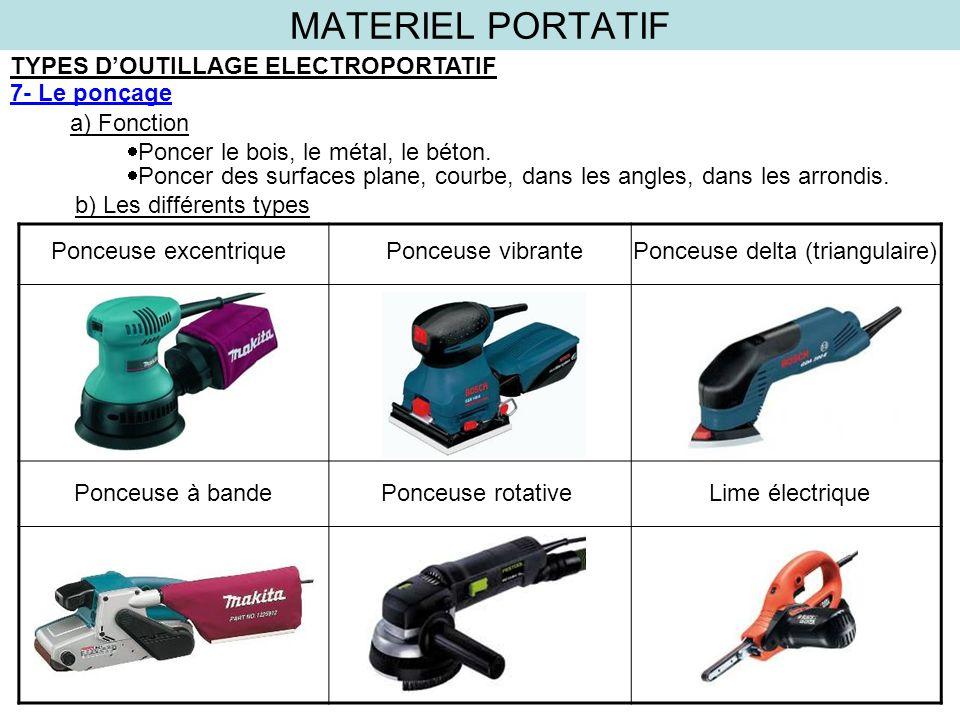 MATERIEL PORTATIF TYPES D'OUTILLAGE ELECTROPORTATIF 7- Le ponçage