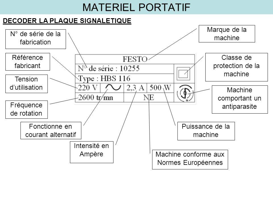 MATERIEL PORTATIF DECODER LA PLAQUE SIGNALETIQUE Marque de la machine