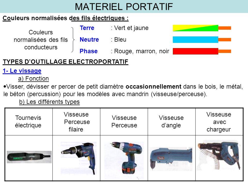 Materiel Portatif Fonction  Ppt Tlcharger