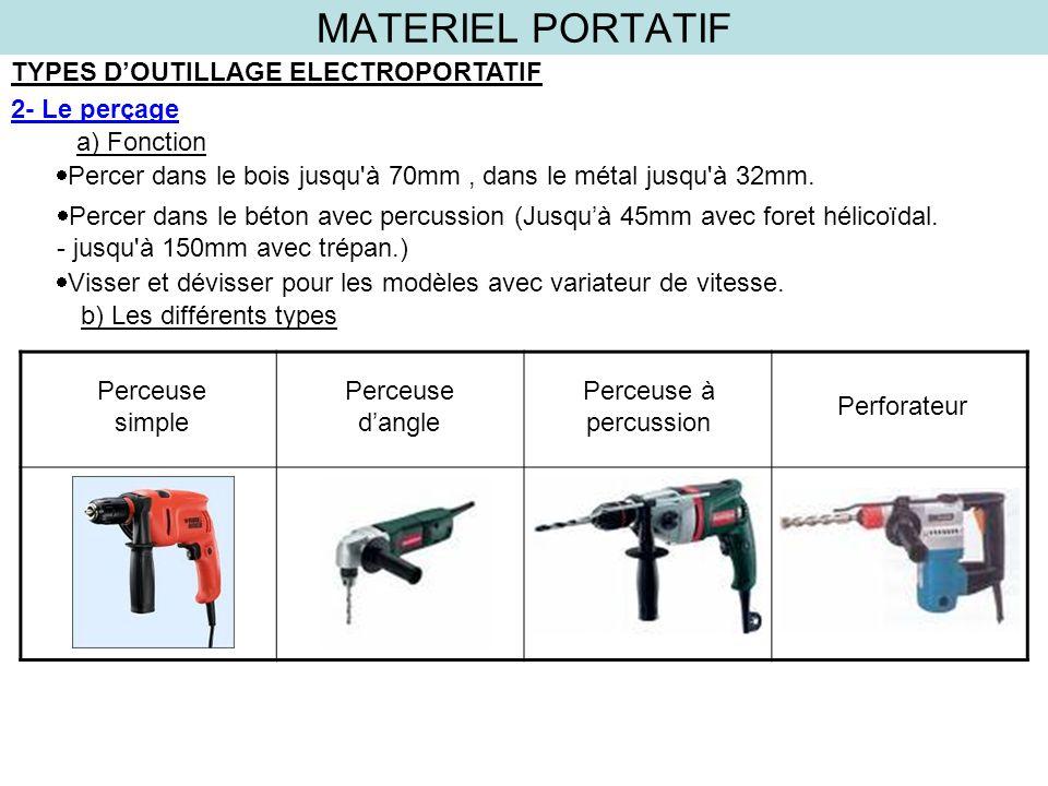 MATERIEL PORTATIF TYPES D'OUTILLAGE ELECTROPORTATIF 2- Le perçage