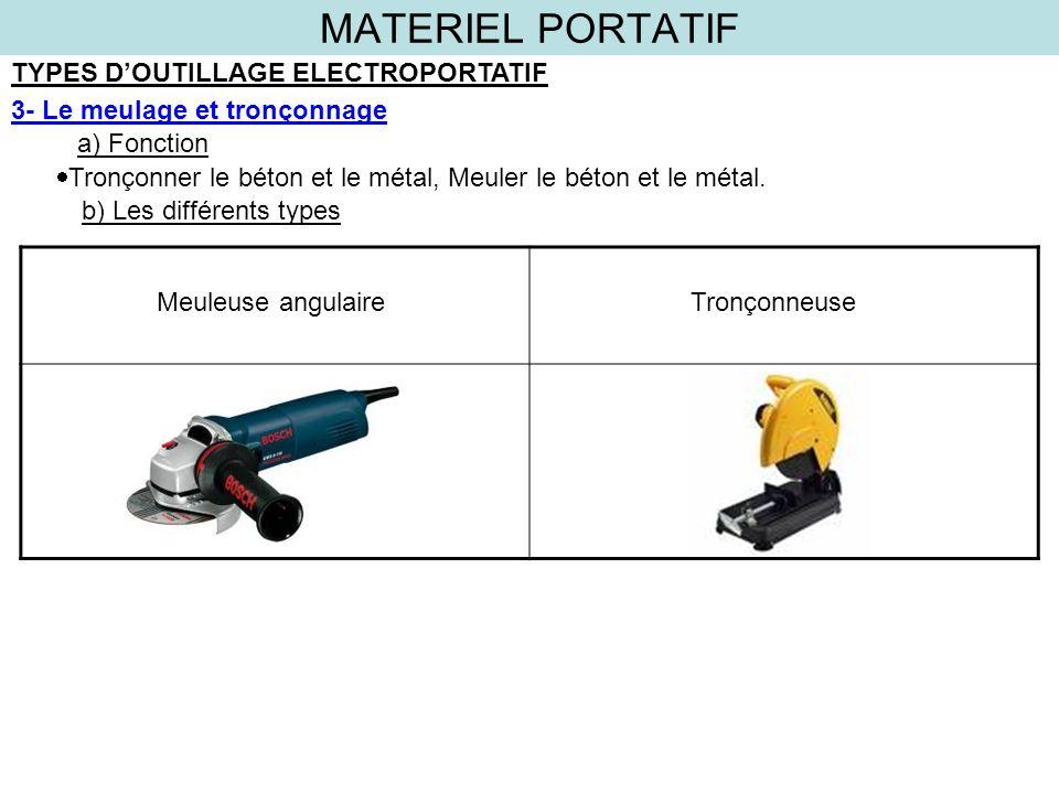 MATERIEL PORTATIF TYPES D'OUTILLAGE ELECTROPORTATIF