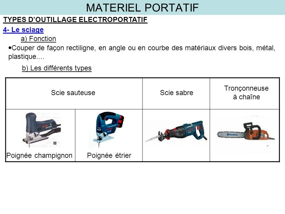 MATERIEL PORTATIF TYPES D'OUTILLAGE ELECTROPORTATIF 4- Le sciage