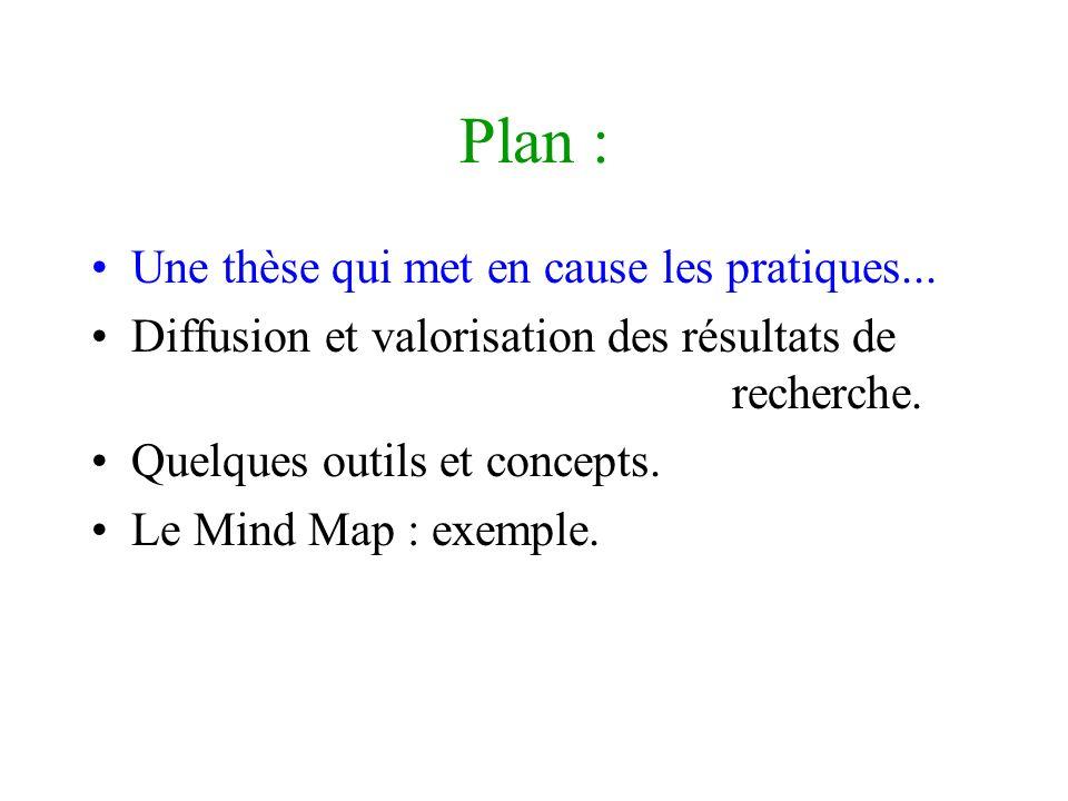 Plan : Une thèse qui met en cause les pratiques...