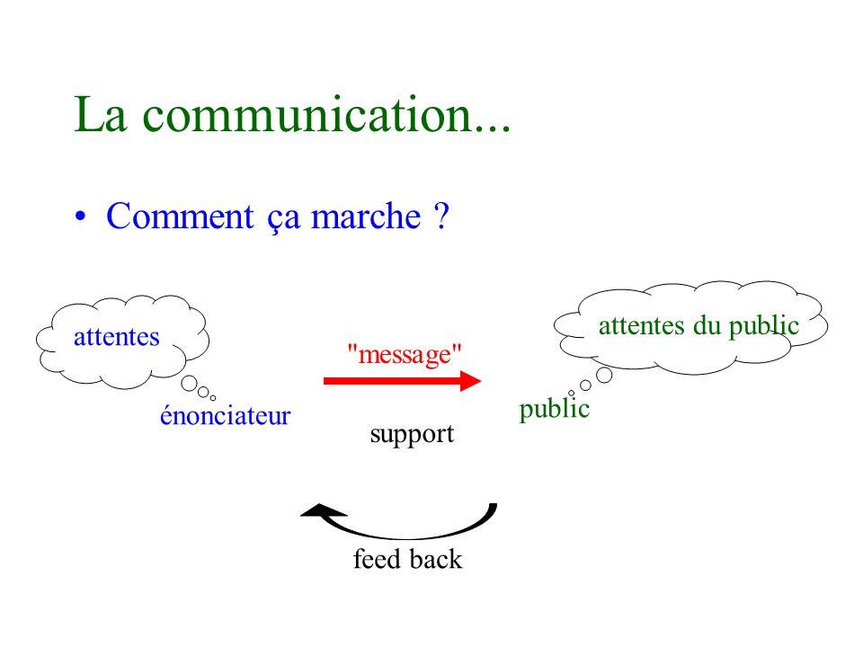 La communication... Comment ça marche attentes du public attentes