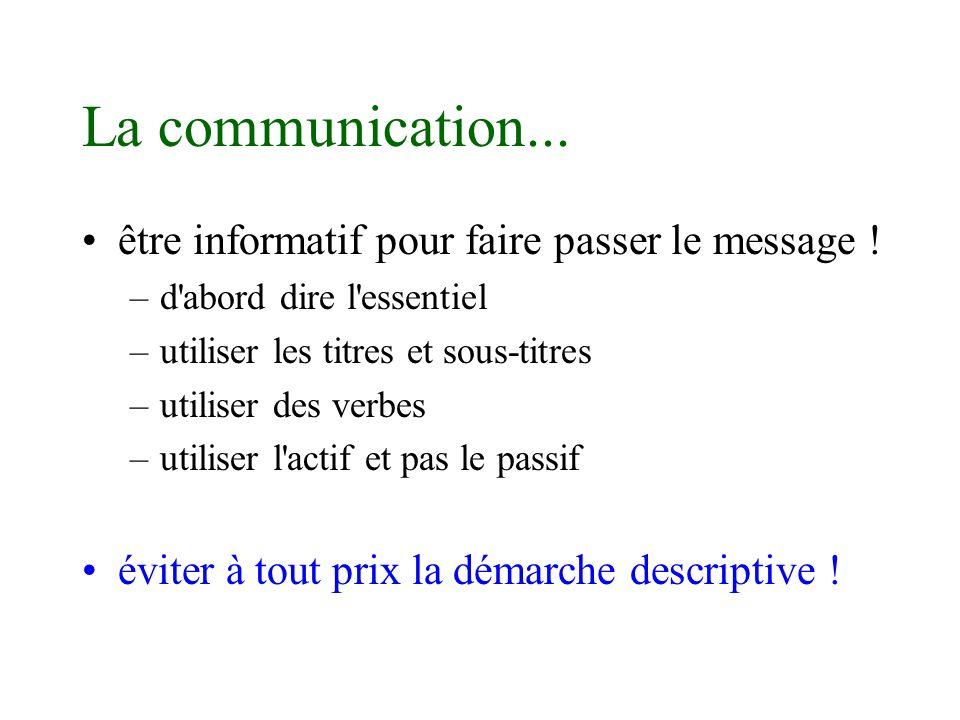La communication... être informatif pour faire passer le message !