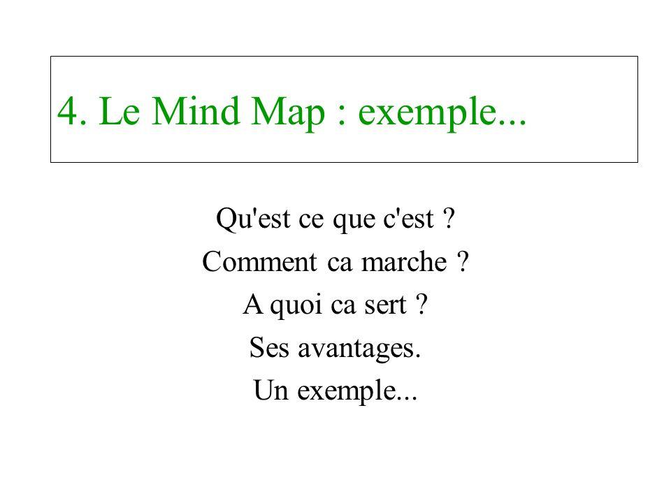 4. Le Mind Map : exemple... Qu est ce que c est Comment ca marche