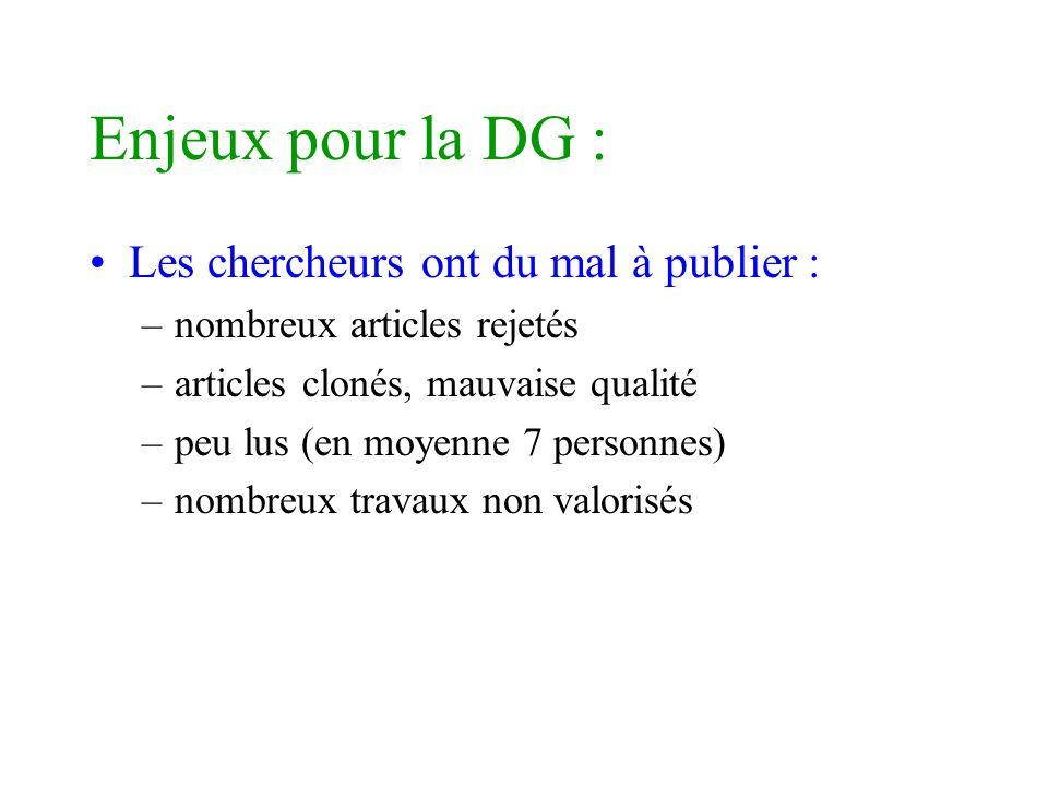 Enjeux pour la DG : Les chercheurs ont du mal à publier :