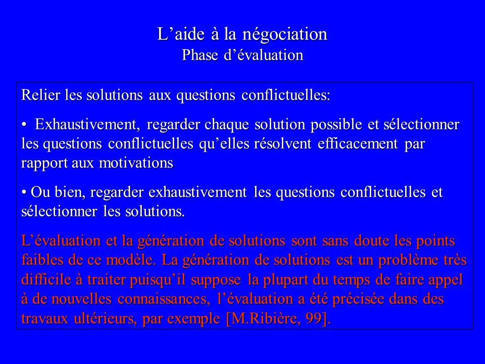 L'aide à la négociation Phase d'évaluation