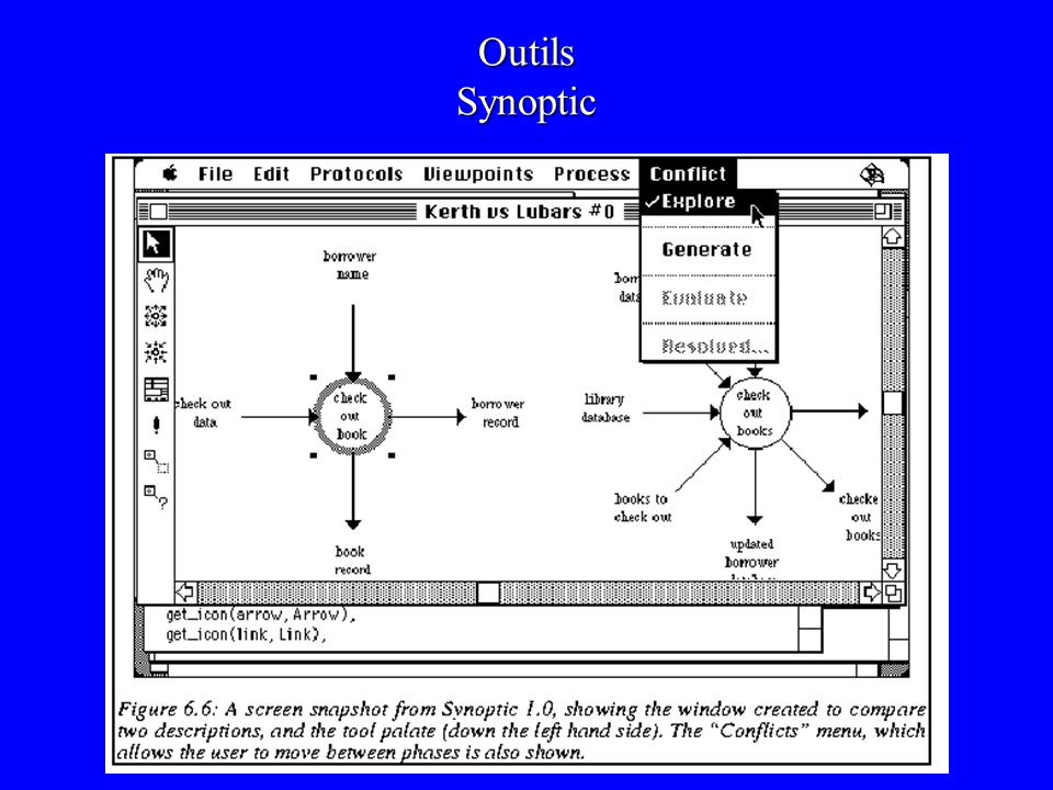 Outils Synoptic