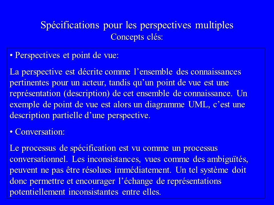 Spécifications pour les perspectives multiples Concepts clés: