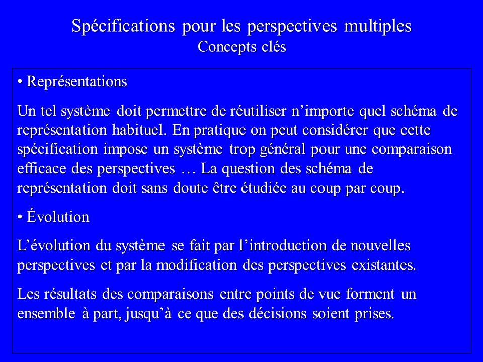 Spécifications pour les perspectives multiples Concepts clés