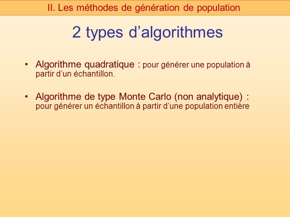 II. Les méthodes de génération de population