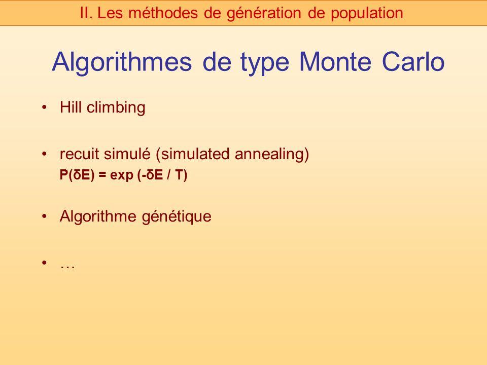 Algorithmes de type Monte Carlo