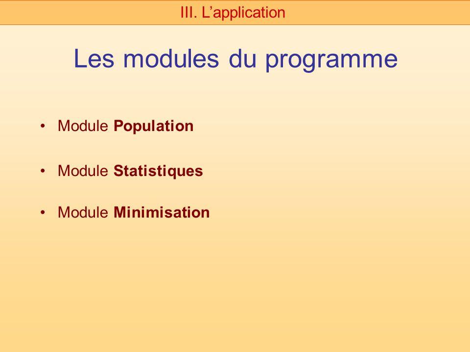 Les modules du programme