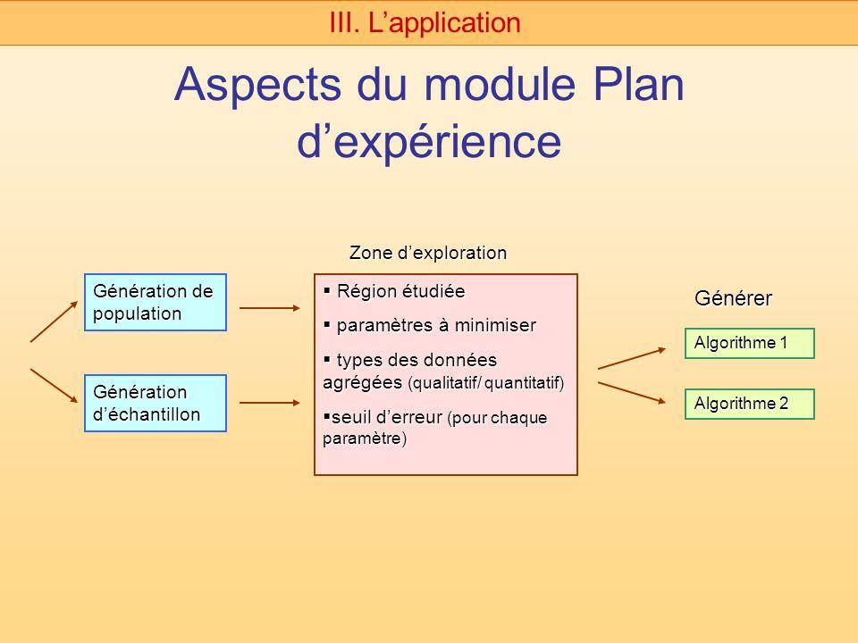 Aspects du module Plan d'expérience