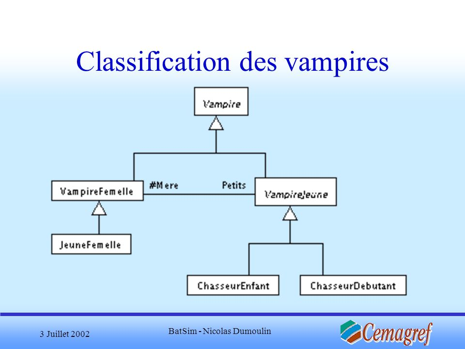 Classification des vampires