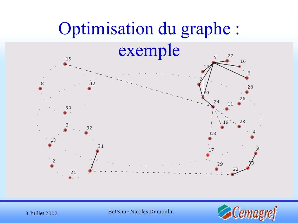 Optimisation du graphe : exemple
