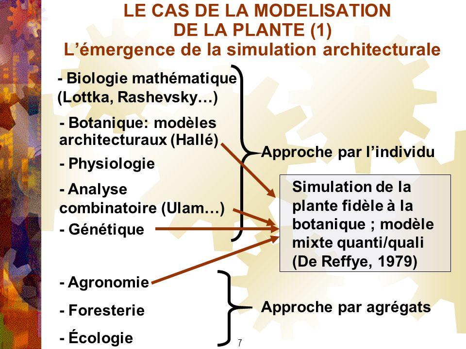 LE CAS DE LA MODELISATION DE LA PLANTE (1) L'émergence de la simulation architecturale
