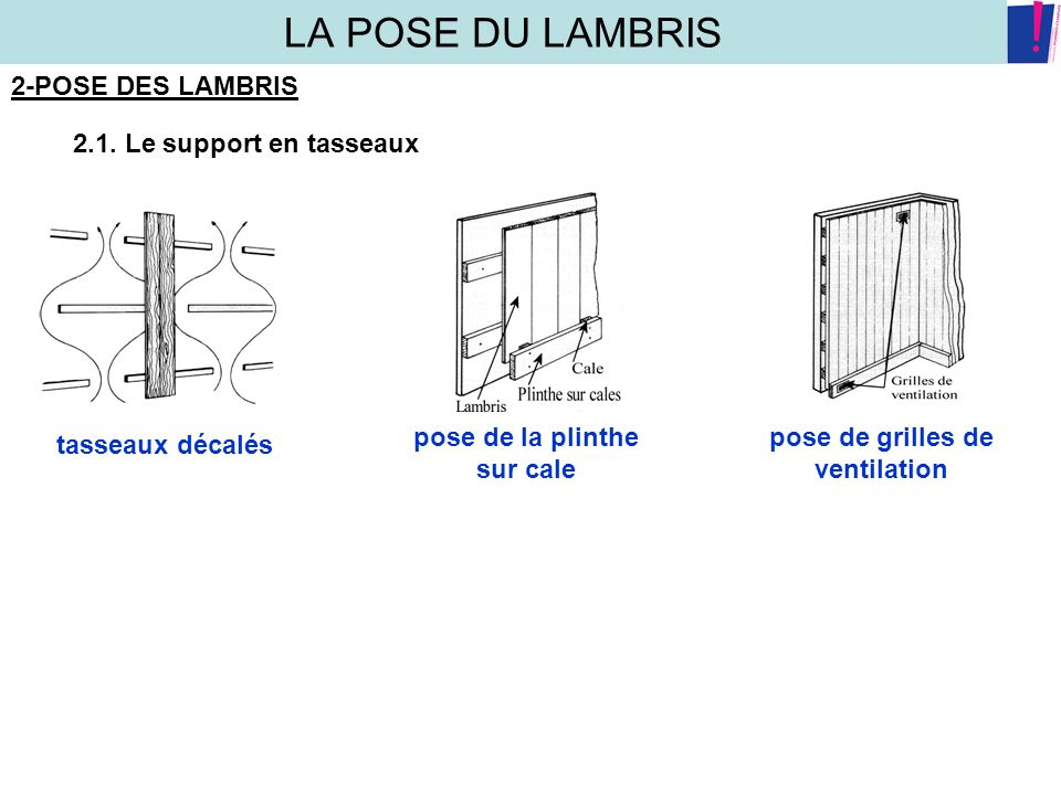 LA POSE DU LAMBRIS 2-POSE DES LAMBRIS 2.1. Le support en tasseaux