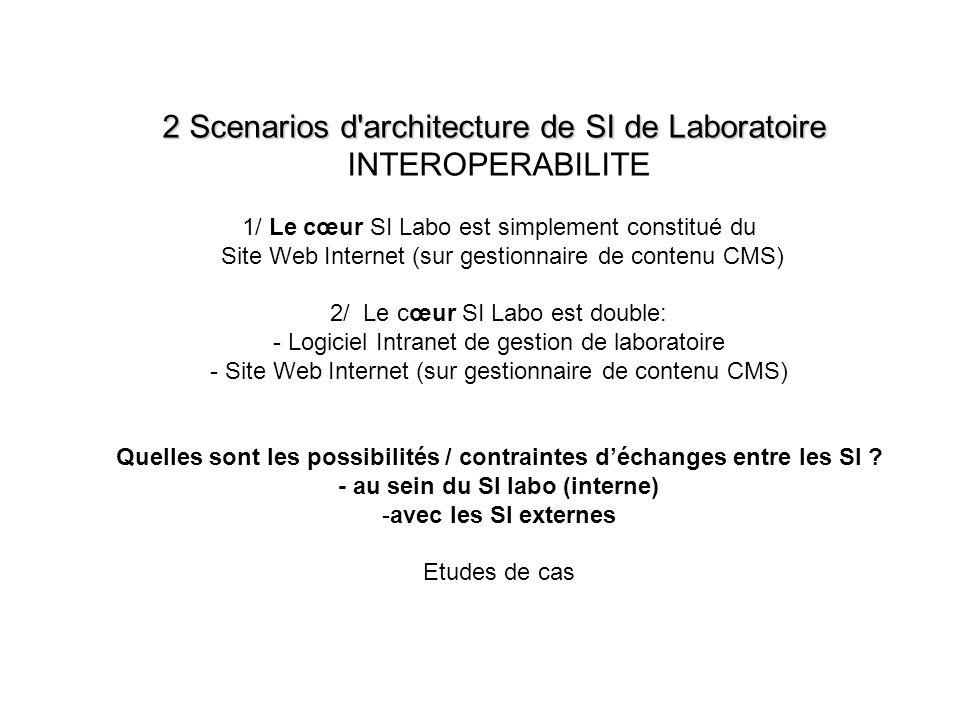 2 Scenarios d architecture de SI de Laboratoire INTEROPERABILITE