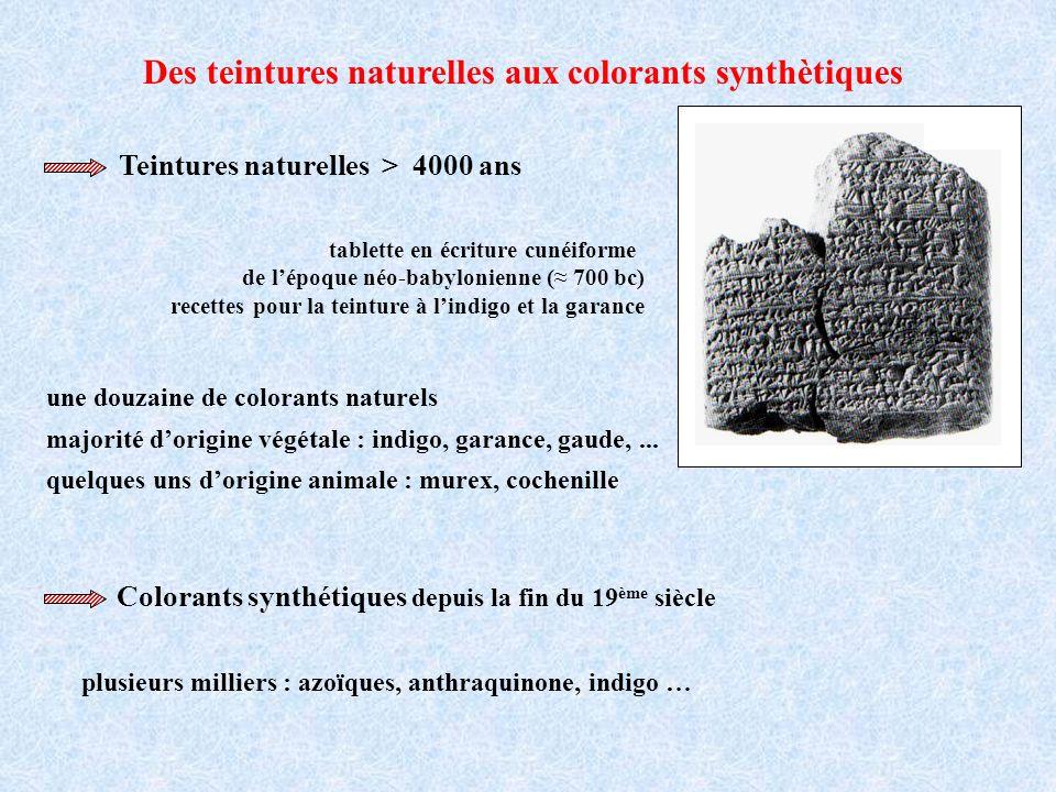 Teintures naturelles > 4000 ans