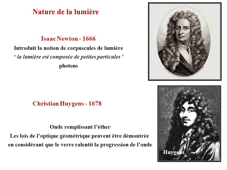 Nature de la lumière Isaac Newton - 1666 Christian Huygens - 1678