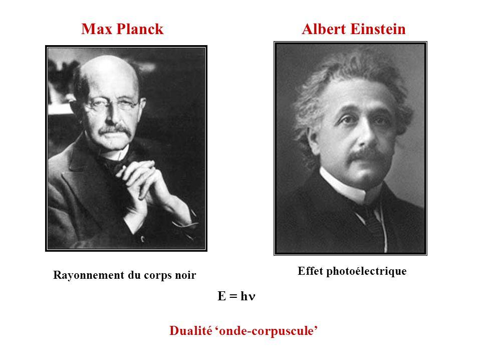 Max Planck Albert Einstein E = hn Dualité 'onde-corpuscule'