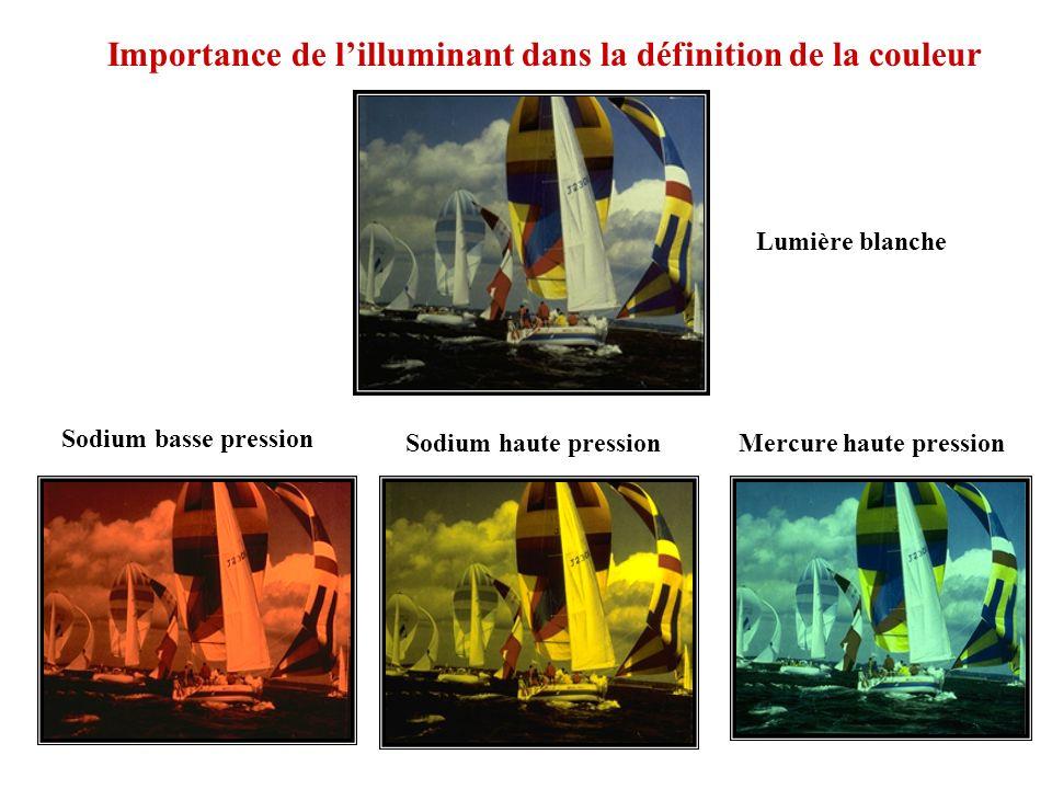 Importance de l'illuminant dans la définition de la couleur