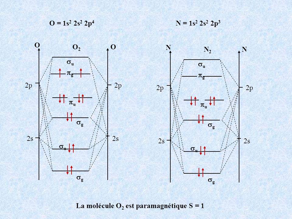 O = 1s2 2s2 2p4 N = 1s2 2s2 2p3. 2p. O. O2. 2s. pg. pu. sg. su. 2p. N. N2. 2s. pg. pu.