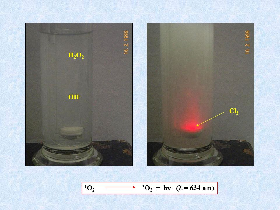 H2O2 OH- Cl2 1O2 3O2 + hn (l = 634 nm)