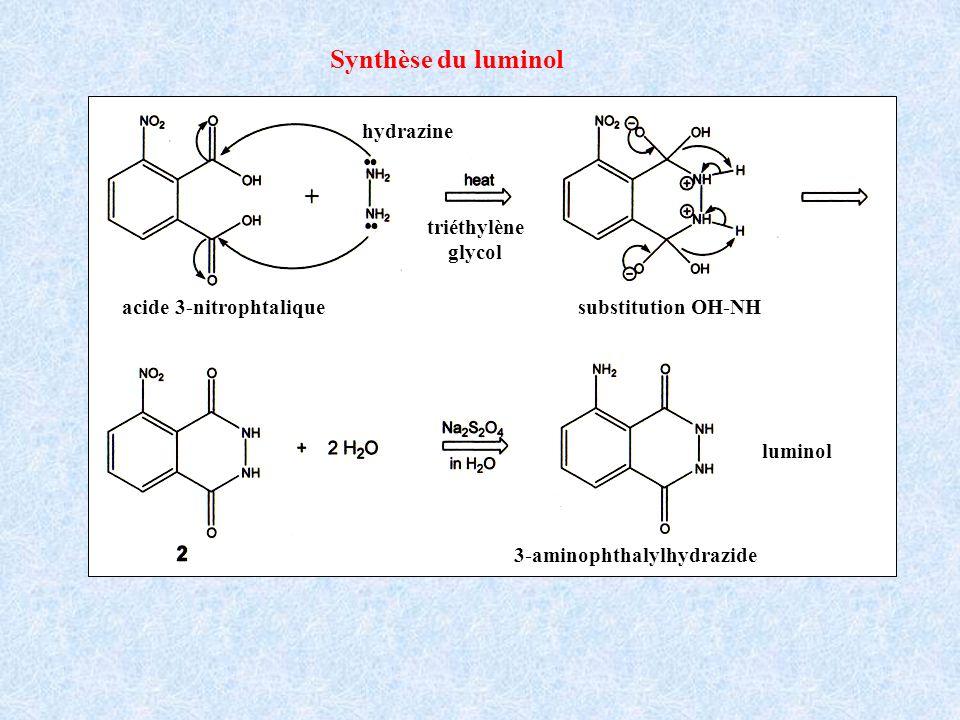 Synthèse du luminol acide 3-nitrophtalique hydrazine triéthylène