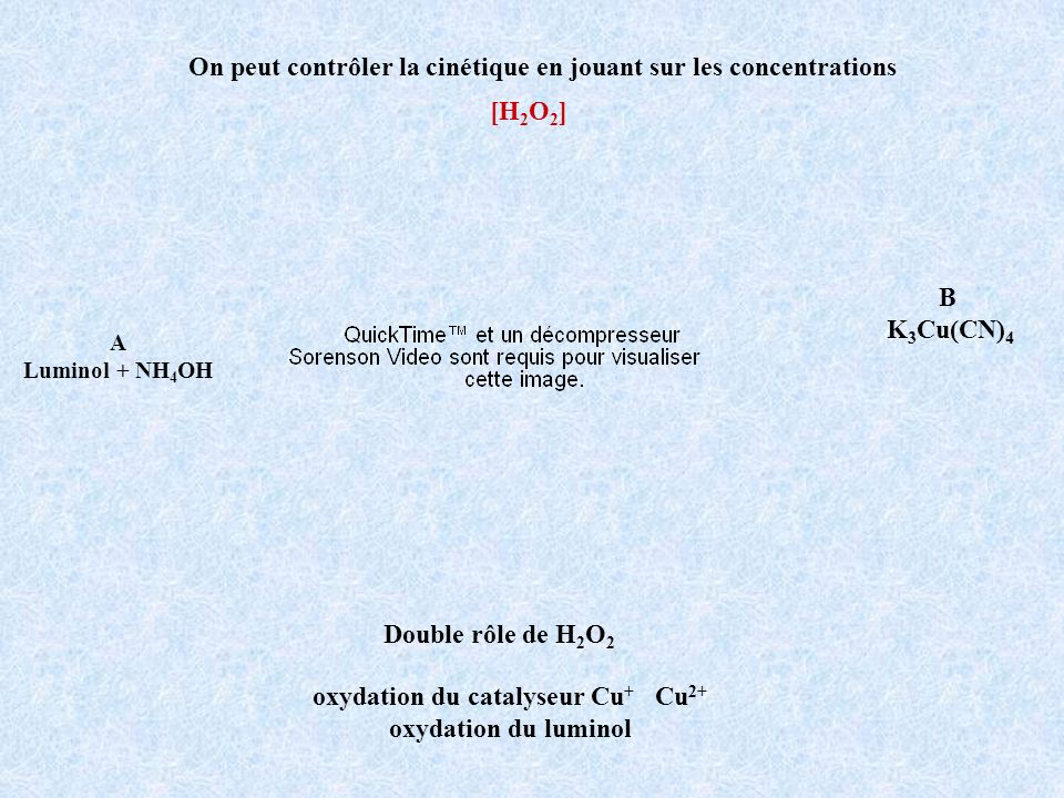 oxydation du catalyseur Cu+ Cu2+