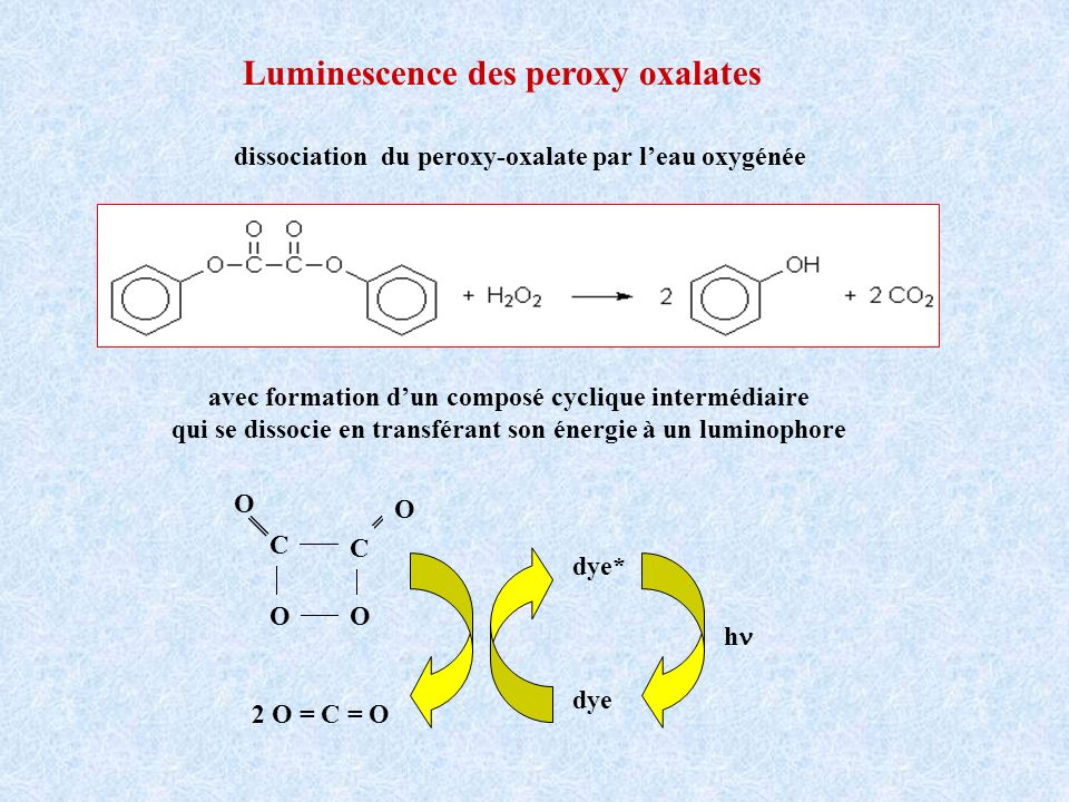 Luminescence des peroxy oxalates