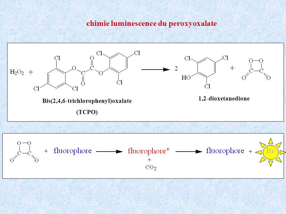 Bis(2,4,6-trichlorophenyl)oxalate