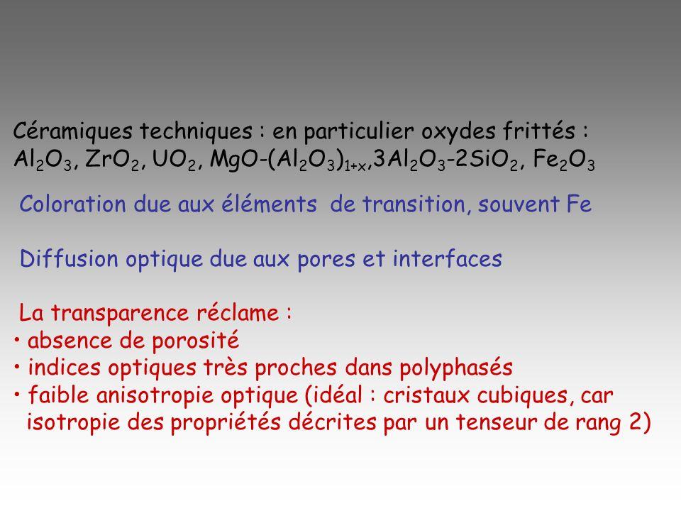 Céramiques techniques : en particulier oxydes frittés :
